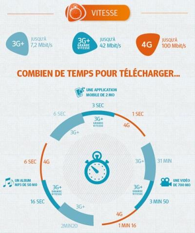 Photo Bouygues Telecom - DR