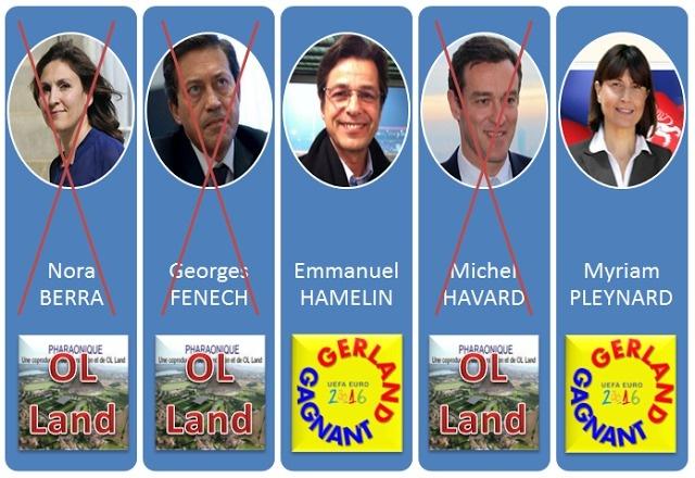 Primaire UMP à Lyon : les Gones pour Gerland ont leurs favoris