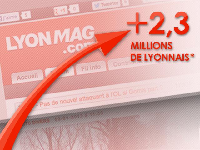 LyonMag.com bat un nouveau record en 2013 !