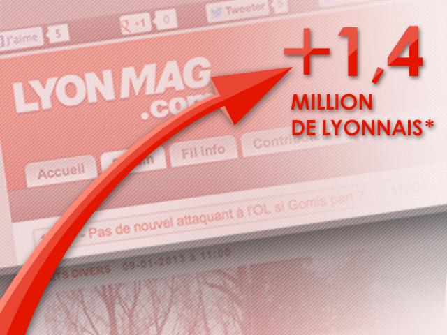 Record pour LyonMag.com en 2012 !