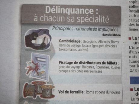 Ladite infographie - LyonMag.com