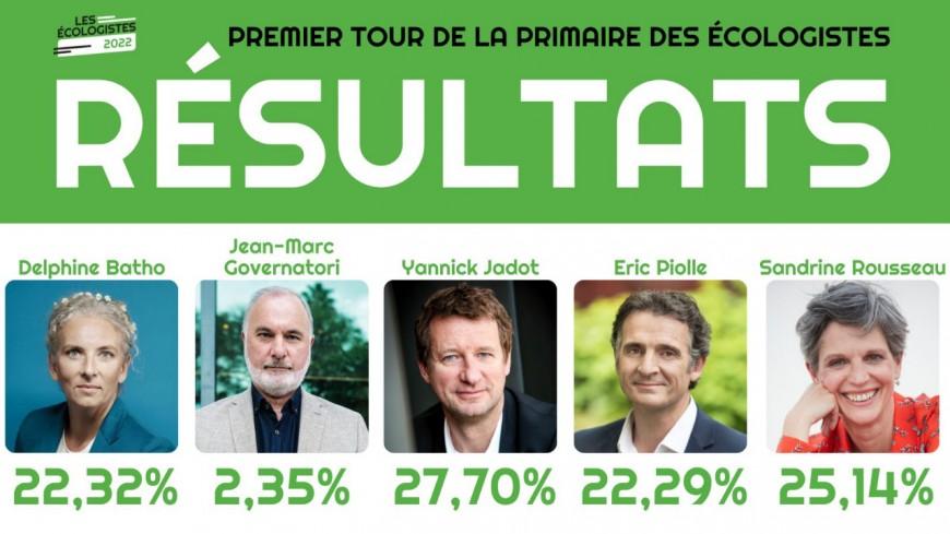 Primaire des écologistes : un duel Jadot-Rousseau qui n'arrange pas grand monde à Lyon