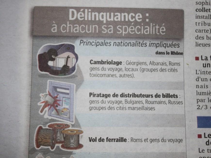 """""""Délinquance : qui fait quoi dans le Rhône"""" : le Progrès finalement relaxé"""
